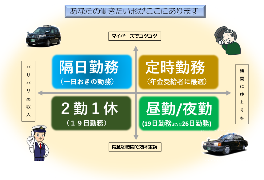 タクシードライバー募集